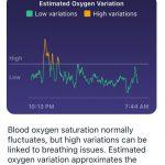 Best Fitbit for Tracking Sleep - est oxygen variation