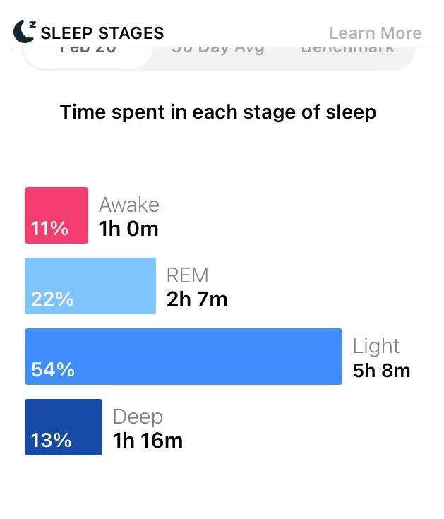 best fitbit for tracking sleep - sleep stages